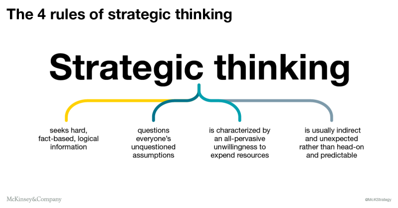 Design Strategy: A Guide to Tactical Thinking in Design