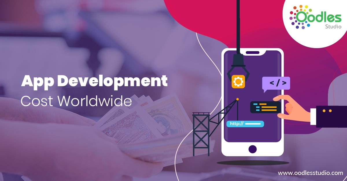 App Development Cost Worldwide